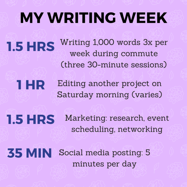 Writing life info graphic